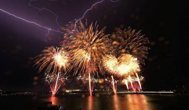 Pesta kembang api, 5 Tempat Pesta Kembang Api Di Tangerang Pada Malam Tahun baru 2020, INFO TANGERANG, INFO TANGERANG